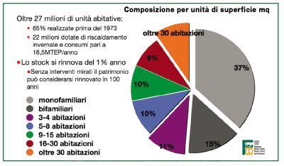 Brivio tabella 2