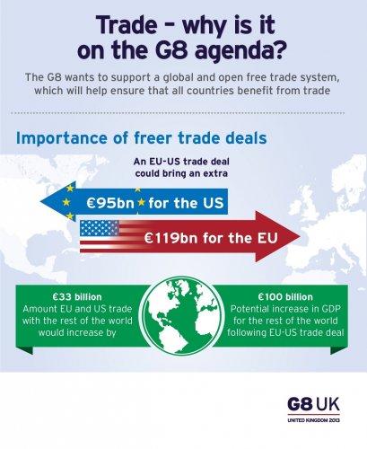Ambiente USA - UE
